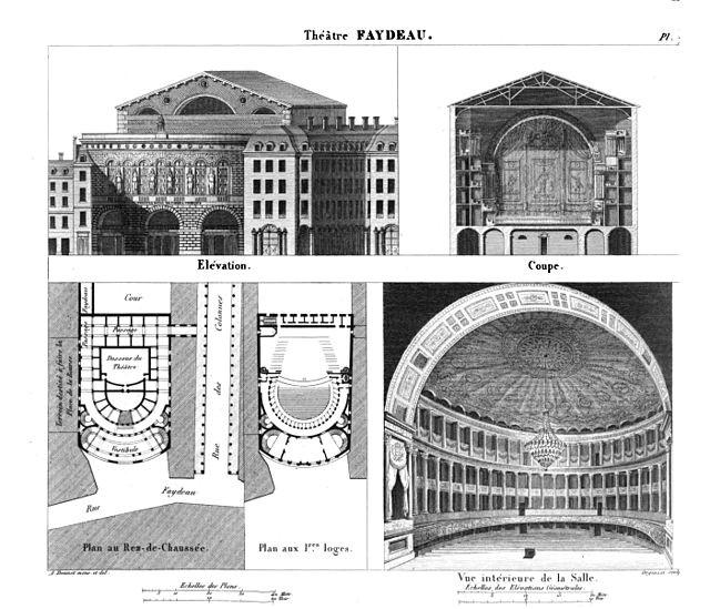 Architectonographie des théâtres de Paris, ou Parallèle historique - Alexis Donnet